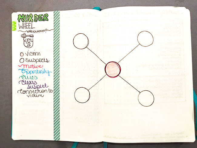 Mystery Novel Murder Wheel, Bullet Journal