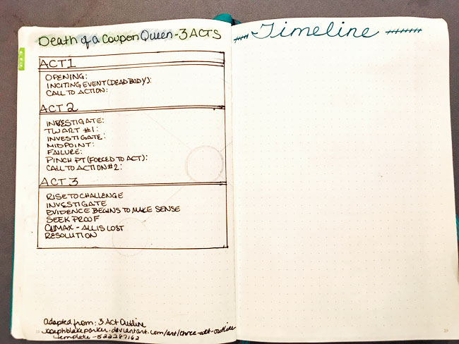 3 Act Mystery Plot Outline NaNoWriMo Bullet Journal