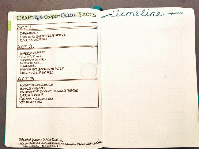 3 Act Mystery Plot Outline NaNoWriMo Bullet Journal